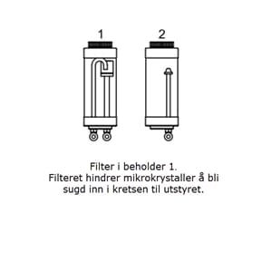 Filter for Microcrystalapparat